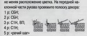 вязаное платье крючок и спицы