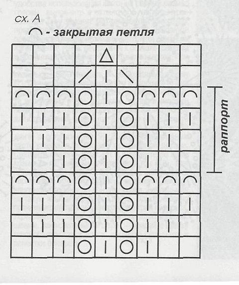 вязаное пальто Светлана Волкодав схема