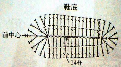 пинетки крючком подошва схема
