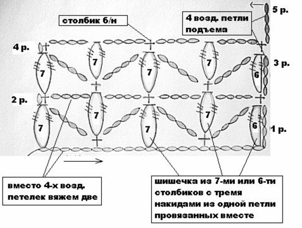 узор шишечки схема