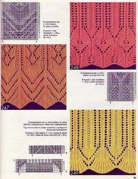 Ажурная кайма спицами схемы и описание для