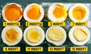 как варить яйцо