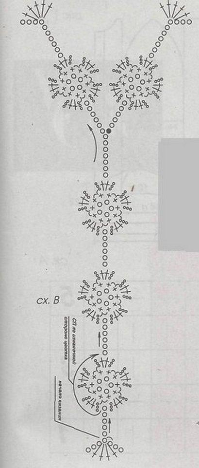 вязаная накидка спицами схема