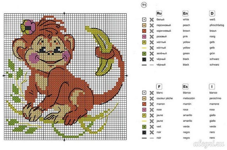 Вышивка крестом схемы обезьянка вся схема