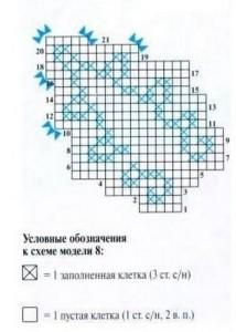 пасхальные корзинки схема