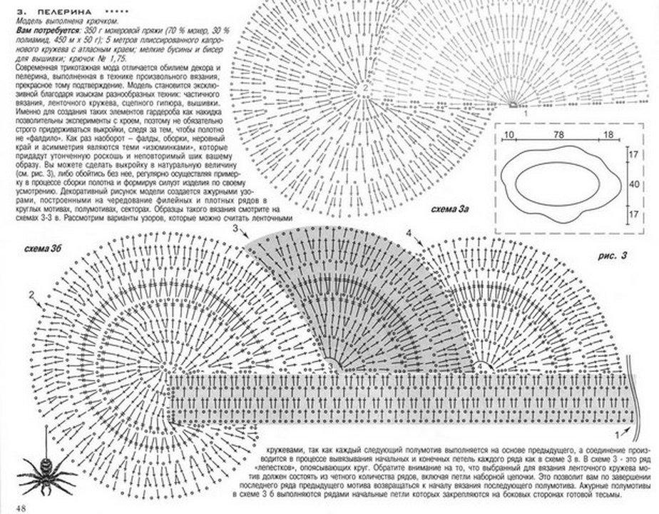 вязаная пелерина от Флоры Мази схема вязания