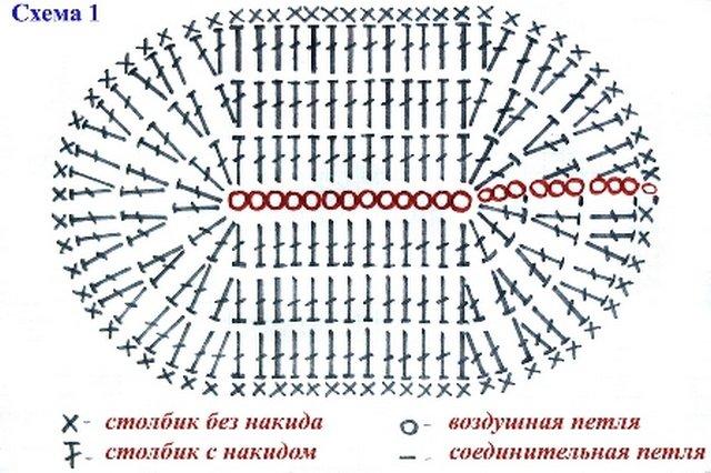 схема подошвы крючком для пинеток