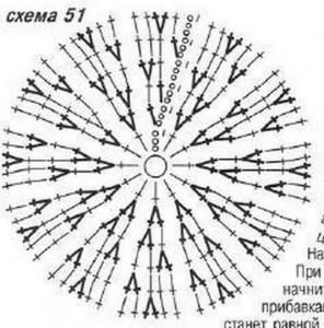 Схема вязание осенних детских шапочек крючком6