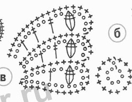 вязаное платье крючком схема