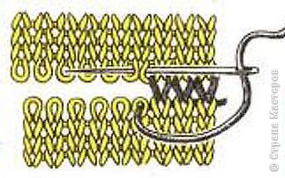 трикотажный шов