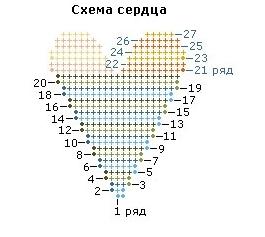 вязаное сердце (схема)