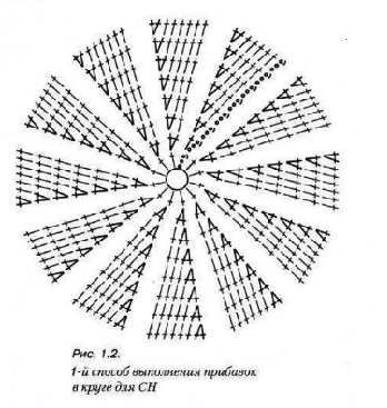 круг крючком схема