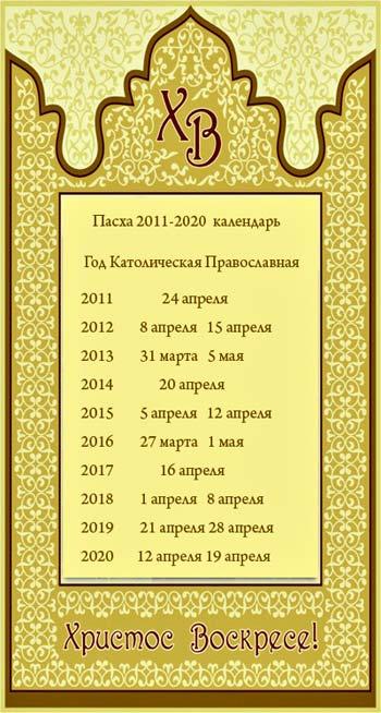 пасхальный календарь