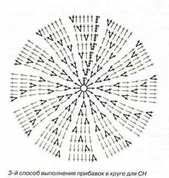 круг крючком