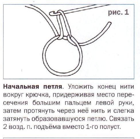 начальная петля крючком