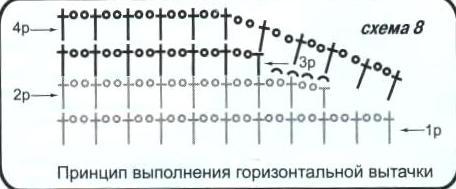 вязаный жилет схема