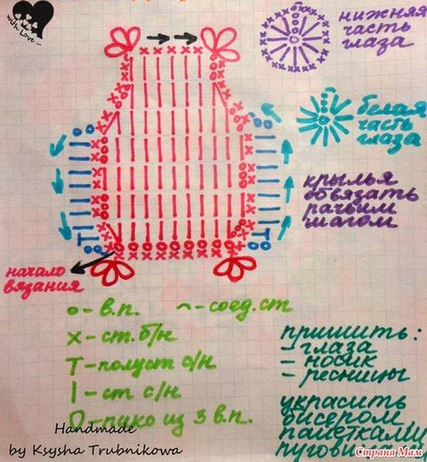 Вязанные совы крючком схема и описание