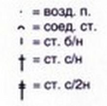условные обозначения вязания крючком