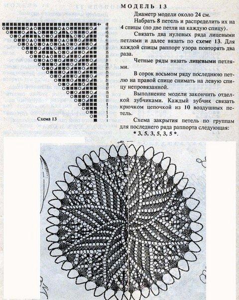 салфетка спицами круглая 1