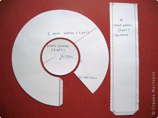 Шляпа из бумаги мастер класс