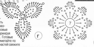 esquema de ganchillo vestido de punto