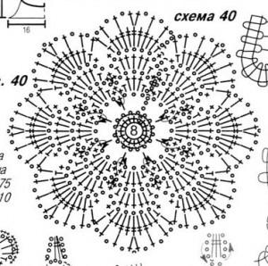 Цветок на кофту крючком схема